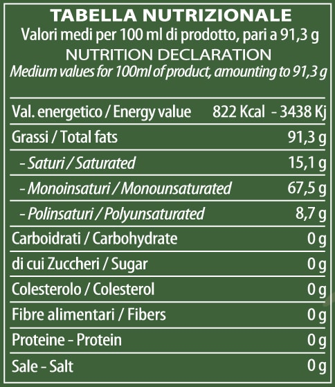 Certificato nutrizionale olio extravergine di oliva Schirinzi