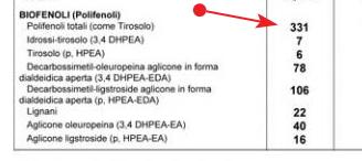 Analisi chimiche polifenoli olio extravergine